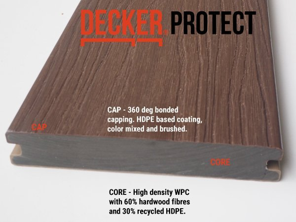 DECKER PROTECT COMPOSITE DECKING CROSS SECTION