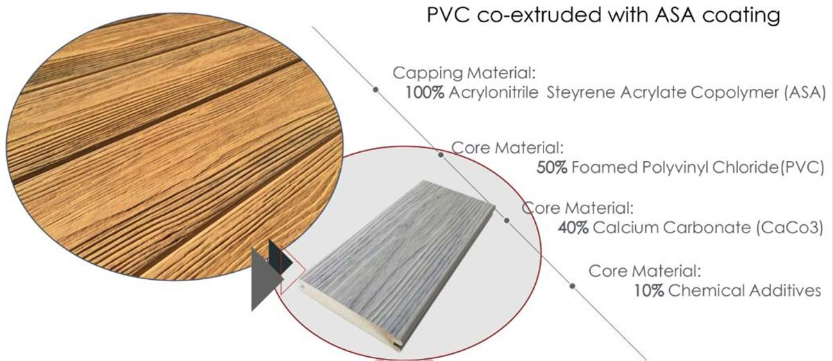 PLASTIC CO_EXTRUDED DECKING
